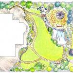 Projekt ogrodu Bielsko Biała